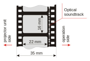 35mm_film_format