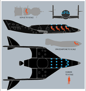 SpaceShipTwo 3-view dwg
