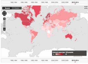 World Bank internet usage 2010 - 2014