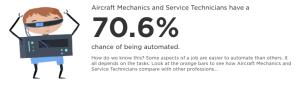 Aircraft mechanic automation.
