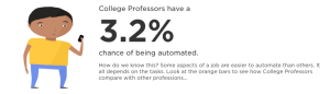 College professor automation