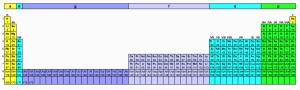 Glenn Seaborg 1969 extended periodic table copy R1