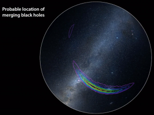 Localization of black hole merger