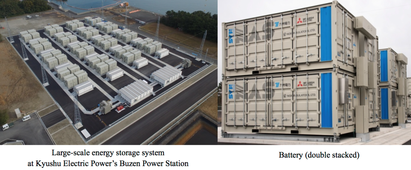 Dispatchable Power From Energy Storage Systems Help