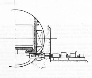 Magnox gas circuit - Wylfa