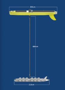 Wave Glider configuration