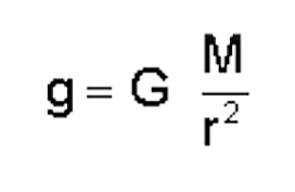 Equation for g