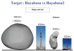 Hayabusa 1-2 target comparison