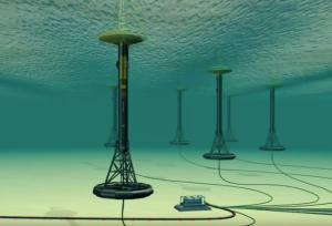 PowerBuoy wave farm