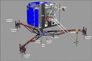 Rosetta_Auto52