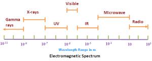 wavelength-spectrum1