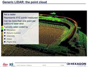 Example lidar point cloud_Leica