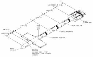 NASA 1971 mars concept