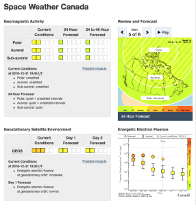 Canada space weather 31Dec2016