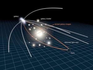 Gravitational-lensing-galaxyApril12_2010-1024x768-e1481555047928