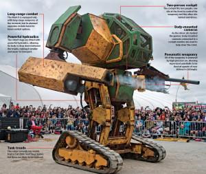 Megabot Mark II