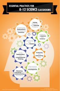NAP STEM chart