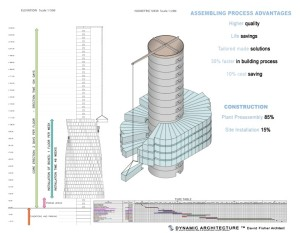 Building plan - dynamic skyscraper
