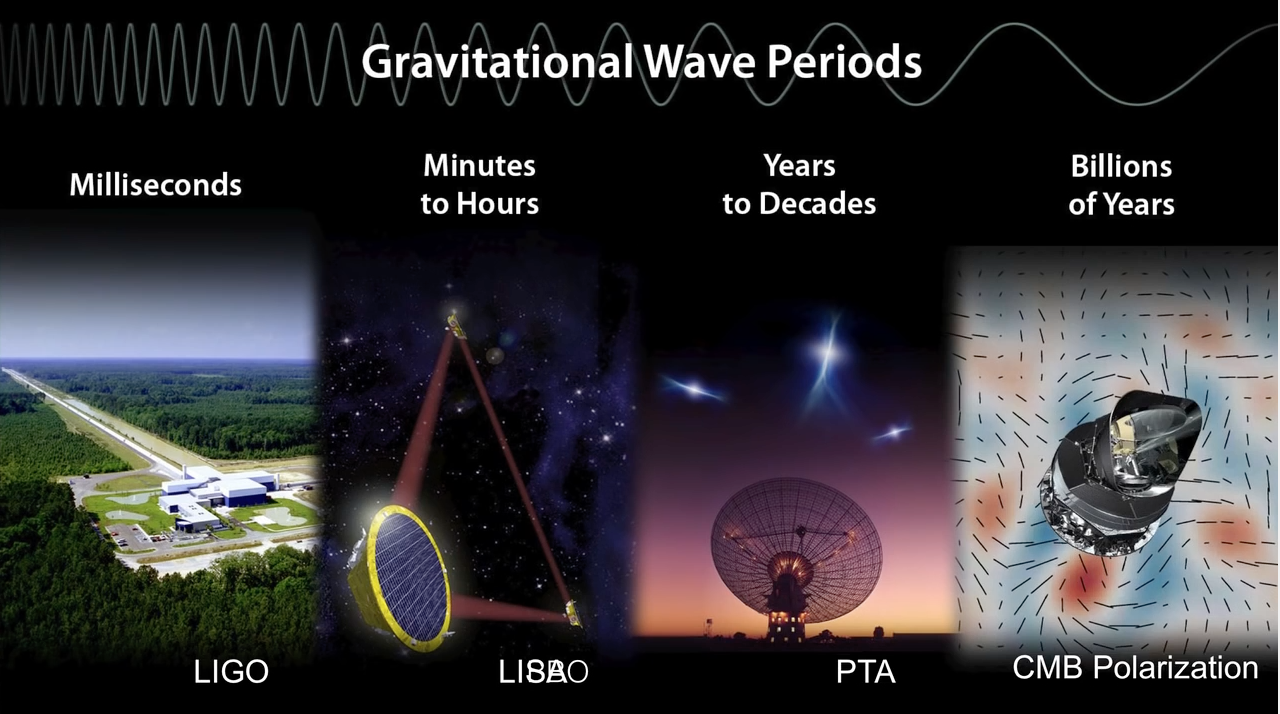 Astrophysics | The Lyncean Group of San Diego