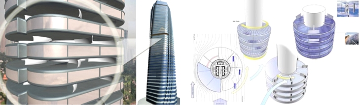 Architect David Fisher S Dynamic Skyscraper The Lyncean