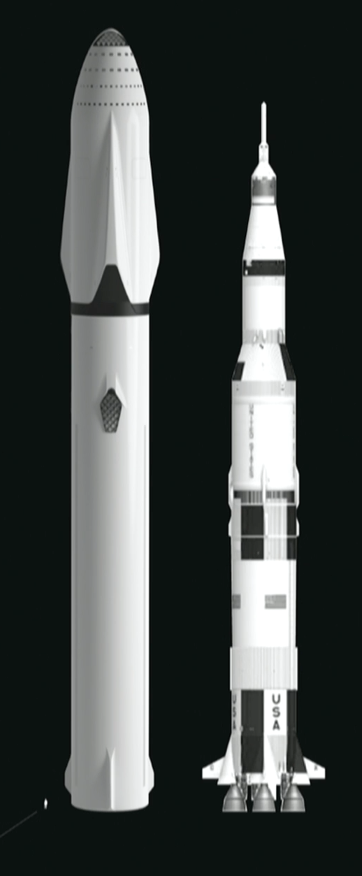 Reusable Space Launch Vehicles Are Becoming A Reality