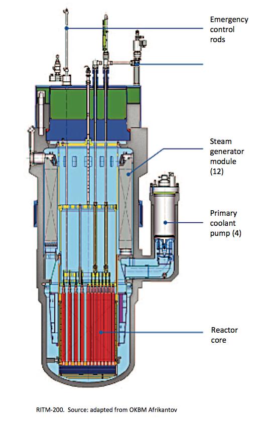 Marine Technology | The Lyncean Group of San Diego
