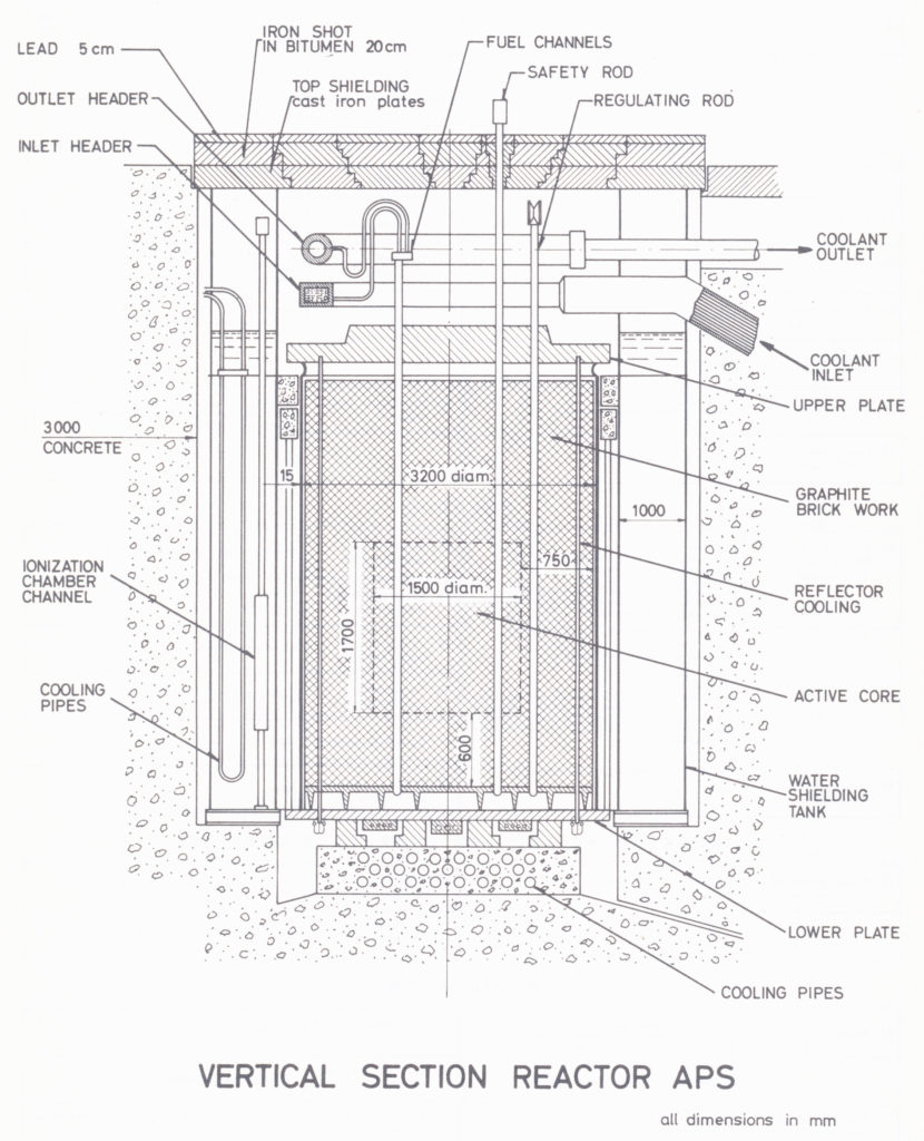 Nuclear Propulsion The Lyncean Group Of San Diego Engine Diagram Source Directory Reactors Vol Iv Power International Atomic Energy Agency 1962